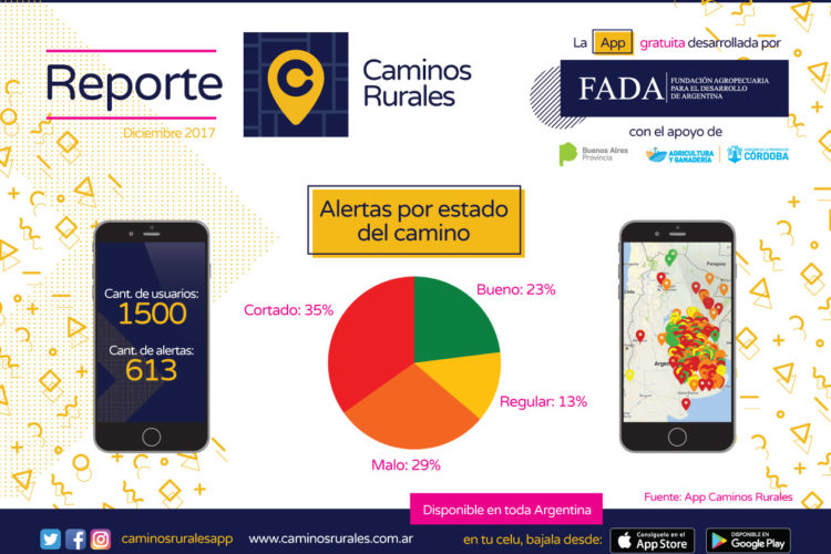 Reporte Caminos Rurales. Diciembre 2017