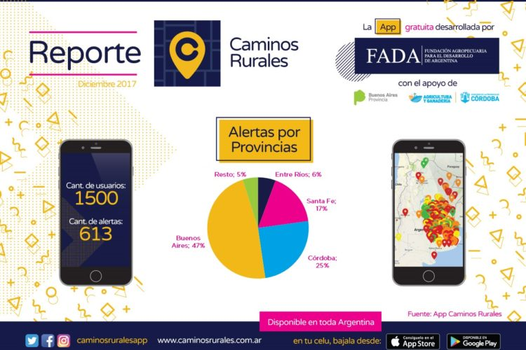 El ranking de los Caminos. Gacetilla. Diciembre 2017